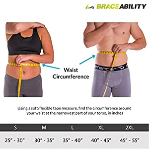 TLSO Thoracic Full Back Brace – Treat Kyphosis, Osteoporosis, Compression Fractures, Upper Spine Injuries, and Pre or Post Surgery with This Hard Lumbar Support for Men and Women (2XL)