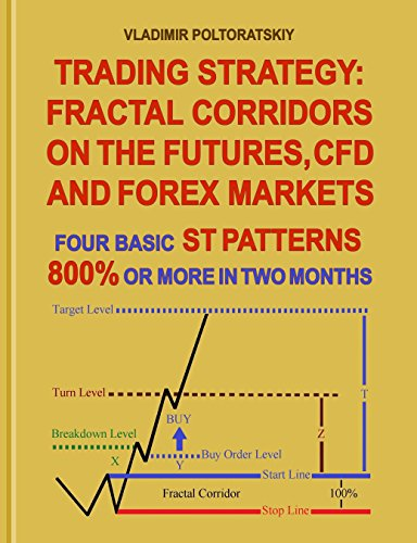 Trading Strategy: Fractal Corridors on the Futures, CFD and Forex Markets, Four Basic ST Patterns, 800% or More in Two Month (Best Forex Trading Robot)