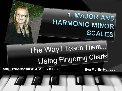 piano fingering chart - 9