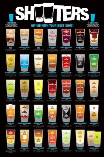 Pyramid America Shooters-Shot Mixing Guide, College Poster Print, 24 by 36-Inch