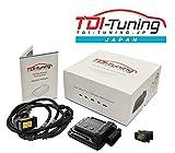 TDI Tuning TWIN Channel CRTD4 Diesel Tuning ディーゼルターボ車 トヨタ ランドクルーザー150プラド2.8 177PS