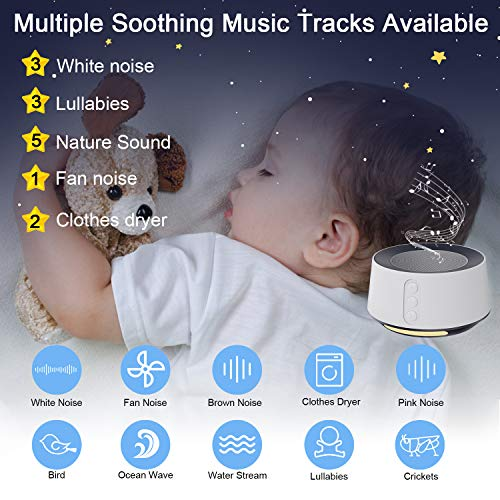 Letsfit White Noise Machine With Night Light For Sleeping