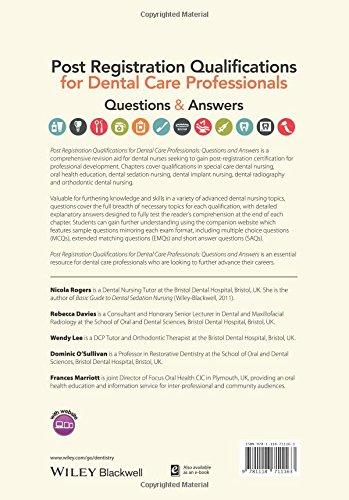Post Registration Qualifications for Dental Care