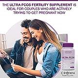 Crown Fertility Ultra PCOS. Female Fertility