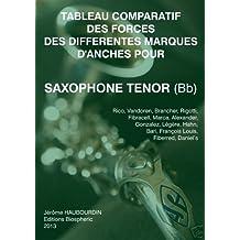 Tableau comparatif des forces des différentes marques d'anches pour Saxophone Tenor (Bb) (French Edition)