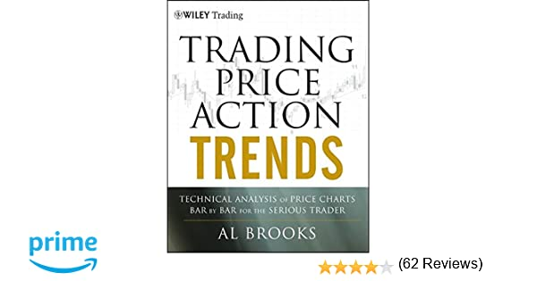 Trading Price Action Trends Technical Analysis Of Price Charts Pdf