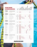 Airhead 2-Section Tow Rope | 1-4 Rider Rope for
