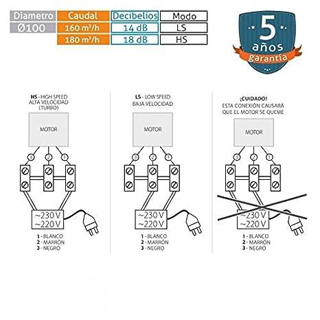 Dospel Extractor tubular intercalar en conducto TURBO 100: Amazon.es: Hogar