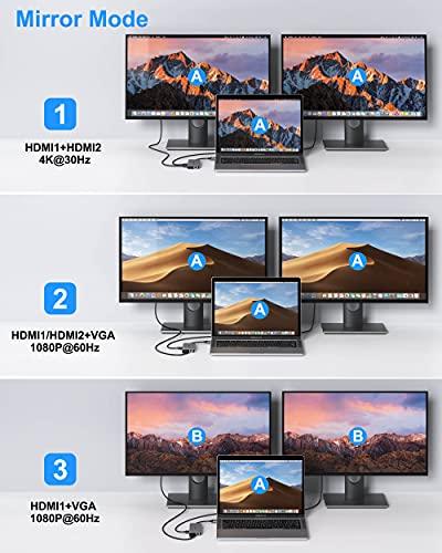 Docking Station Selore per MacBook,USB C Hub 12 in 2 tipo C, Docking Station Multiporta per Laptop, Doppio e Triplo Schermo 4K HDMI, VGA, 2 USB 3.0,2 USB 2.0, PD3.0, USB-C, SD, TF, RJ45, Microfono