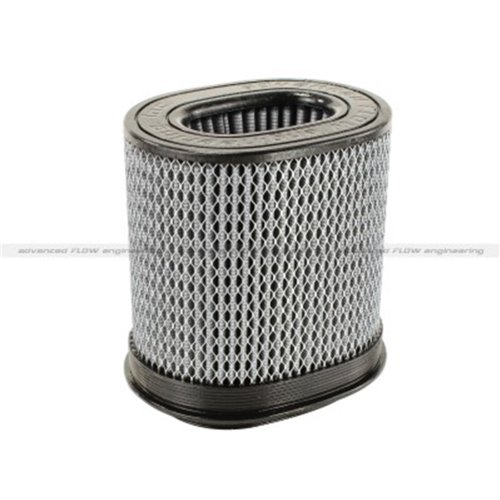 aFe 21-91061 Momentum HD Pro Dry S Oval Shaped Air Filter