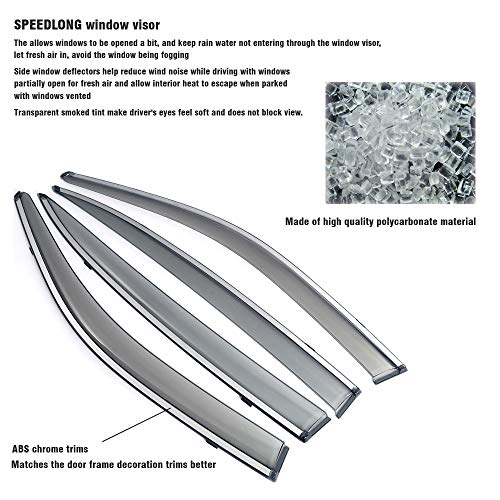 SPEEDLONG 4Pcs Car Window Visor Vent Shade Deflector Sun/Rain Guard for Ford EcoSport 2018 2019 (2018-2019 Ford EcoSport)