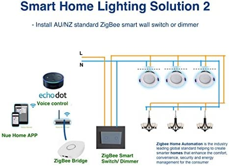 Nue Zigbee Smart Light Switch Dimmer Fan Switch Curtain Blind Switch Power Point Gpo Light Controller And In Ceiling Dimmer 1 Gang Switch Amazon Com Au Home Improvement