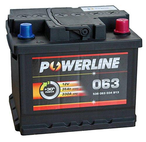 063 Powerline Car Battery 12V: