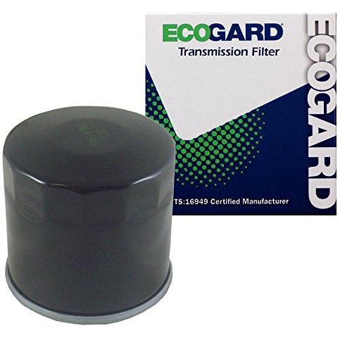 Best Transmission Filters