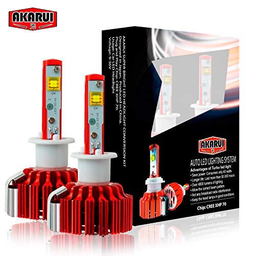 Akarui-LED-Headlight-Bulbs-Conversion-Kit