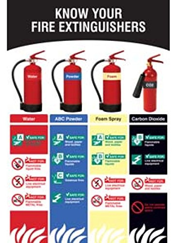 Caledonia Signs 59820 Know Your Fire Extinguishers Poster, Synthetic Paper, 510 mm x 760 mm Caledonia Signs Ltd
