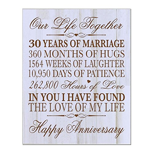 LifeSong Milestones 30th Ideas for him her Couple Parents, Custom Made 30 Year Ideas Wall Plaque 12
