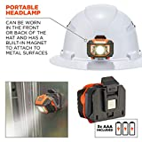 Vented Hard Hat with Light, Full Brim