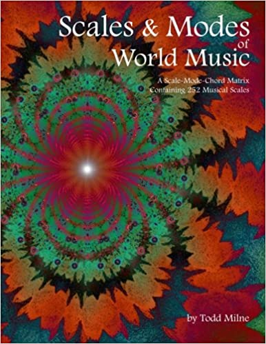 Musical Scales of the World