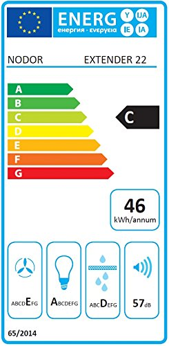 Nodor 1698 - Campana extractora (90 cm, iluminación LED ecológica): Amazon.es: Grandes electrodomésticos
