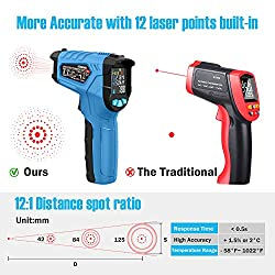 Infrared Thermometer, Acegmet Infrared Thermometer Gun Non-Contact -58?~1022? (-50? ~ 550?) Adjustable Emissivity with Color LCD Screen Digital Temperature Gun Alarm Setting for Cooking BBQ
