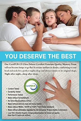 Hypoallergenic Bamboo Pillow - Shredded Memory Foam With Kool-Flow Micro-Vented Bamboo Cover...