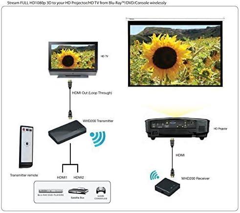 Optoma WHD200 - Kit HDMI Inalámbrico, Color Negro: Optoma: Amazon.es: Electrónica
