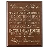 Personalized 35th Wedding Anniversary Gift for Couple, Custom Made 35th Anniversary Gifts for Her,35th Wedding Anniversary Gifts for Him 12 Inches Wx 16 Inches H (Cherry)