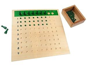 Montessori Boncuklu Bölme