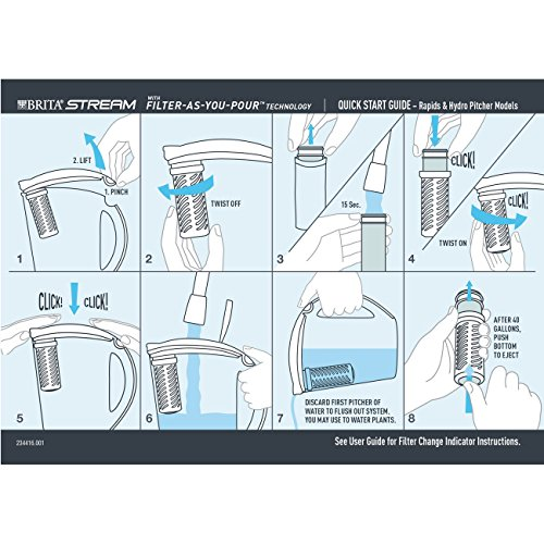 Brita Stream Pitcher Replacement Water Filter, BPA Free - 2 Count