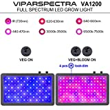 Plant Grow Light, VIPARSPECTRA Newest Dimmable