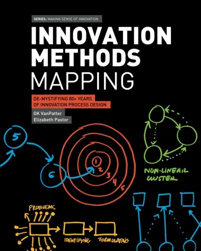 Pdf innovation methods mapping de mystifying 80 years of innovation methods mapping de mystifying 80 years of innovation process design fandeluxe Gallery