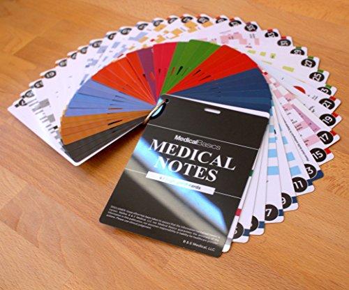 Medical Notes 67 Medical Reference Cards (3.5