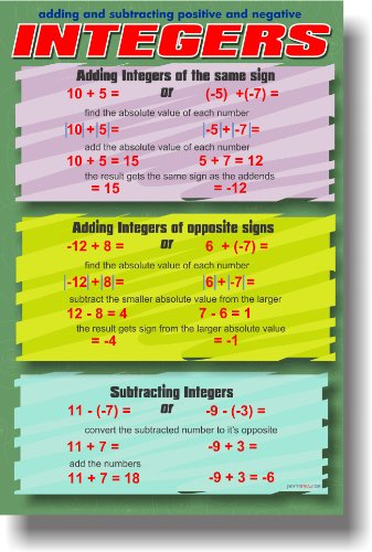 Adding & Subtracting Positive & Negative Integers - Classroom Math Poster