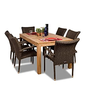 51kVoKVZtgL._SS300_ Wicker Dining Tables & Wicker Patio Dining Sets