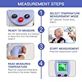 NoTouch InfraredThermometer forFever