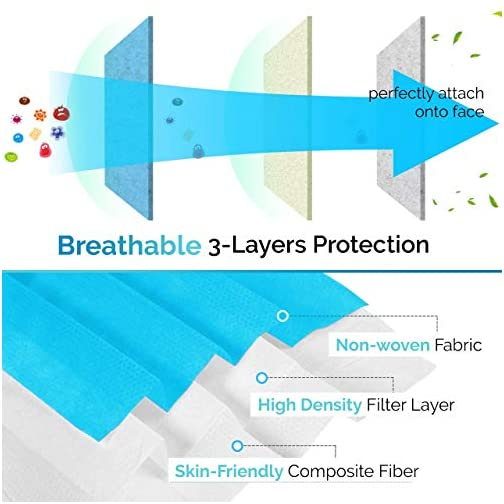 Nature Bright Disposable Face Masks - Pack of 50 Adult Face Masks, Non Woven Layers, Stretchable Elastic Earloop, 3 Ply…  