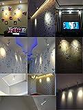 Poersi LED Spotlight Indoor LED Daylight Lamp COB
