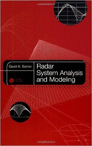 Radar System Analysis and Modeling