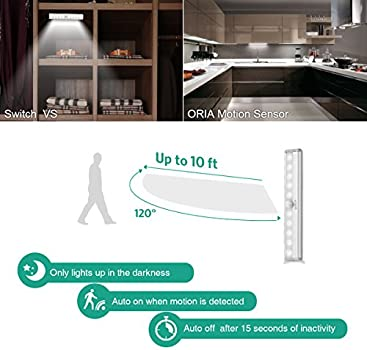 ORIA Motion Sensor Light Stick-Anywhere Wall Light Closet for LED Night Light