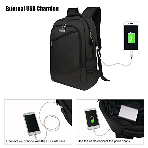 64d1eeda741 Business Travel Backpack