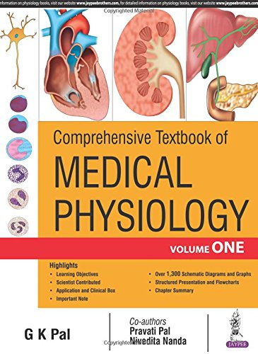 Comprehensive Textbook of Medical Physiology - Two Volume Set