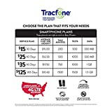 TracFone (Smartphone Only) Airtime Prepaid