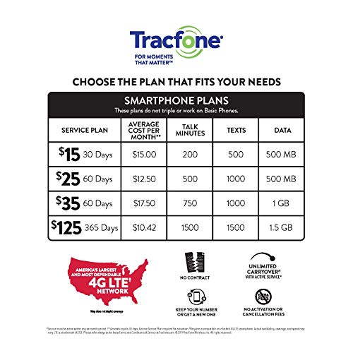 Buy the best tracfone