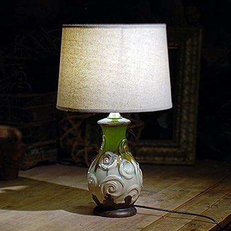 Cerámica Creativa de artes y manualidades lamparas de ...