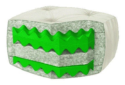 Buy queen size futon mattress