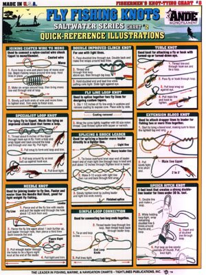 Tightline Publications 129314Maurice Knot Tying Chart # 8 Fishing Equipment