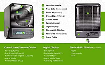 pureAir 3000 – Whole Home Air Purifier Air Cleaner