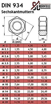 Edelstahl A2 Sechskantschrauben mit Schaft und Sechskantmuttern 5 St/ück M10x45 - - Maschinenschrauben V2A - SC931 // SC934 DIN 931 // DIN 934 SC-Normteile/®