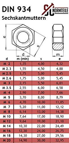 V2A - DIN 934 // ISO 4032 - SC934 - M5 - 10 St/ück Standard Ausf/ührung Sechskantmuttern SC-Normteile Edelstahl A2